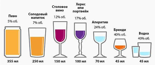 Итразол и алкоголь – совместимость и последствия одновременного приема