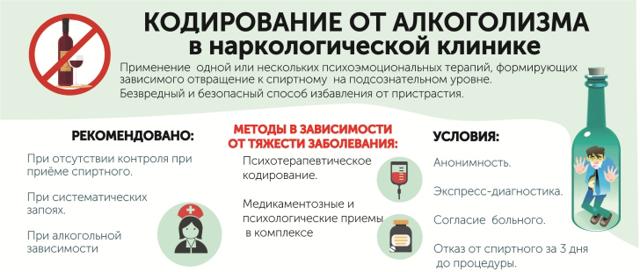 Где лучше закодироваться от алкоголизма и какие центры кодирования эффективней?