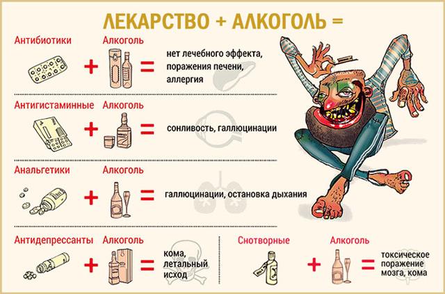 Снотворное для алкоголика без рецептов – как уложить спать человека при интоксикации?